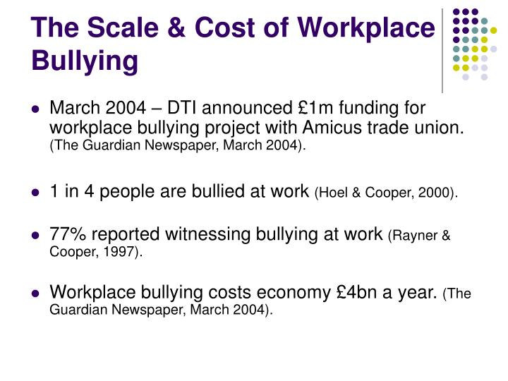 The Scale & Cost of Workplace Bullying