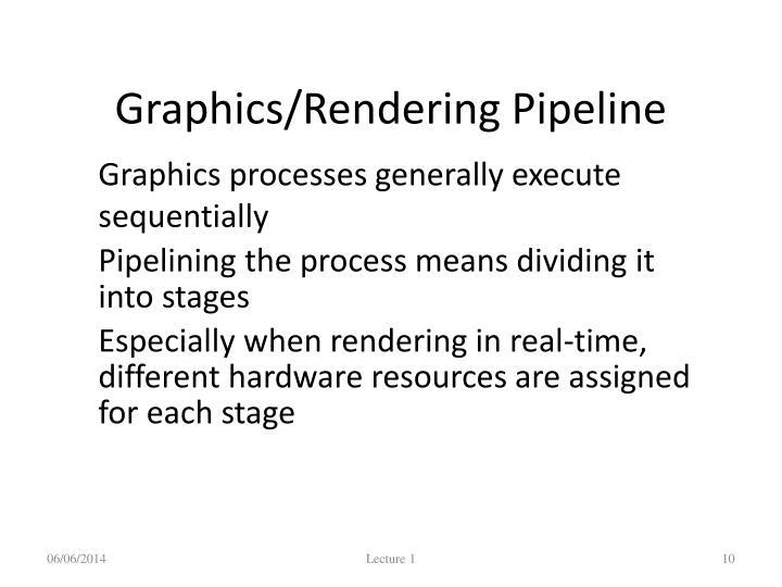 Graphics/Rendering Pipeline