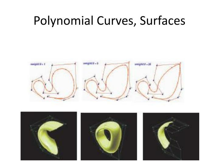 Polynomial Curves, Surfaces