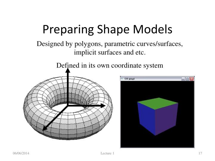 Preparing Shape Models