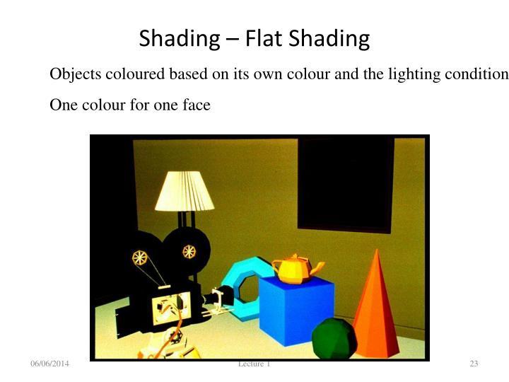 Shading – Flat Shading