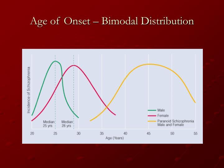 Age of Onset – Bimodal Distribution