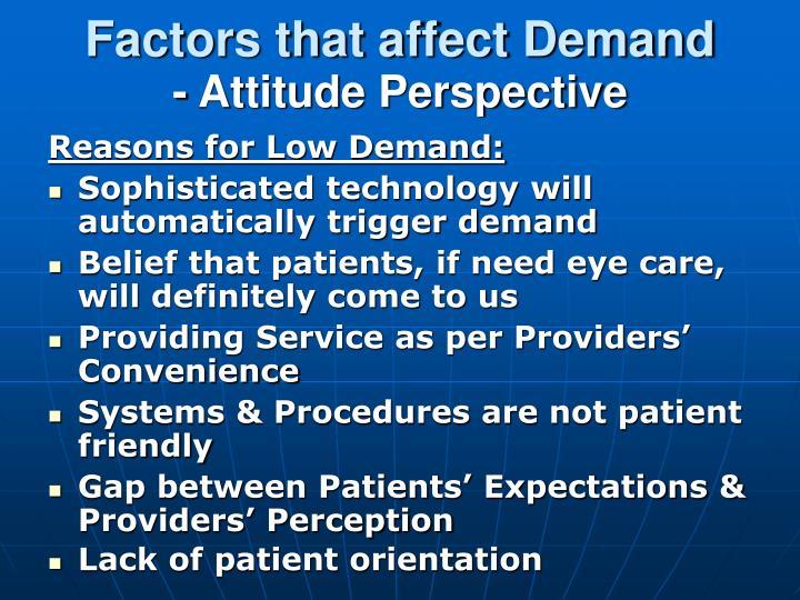 Factors that affect Demand