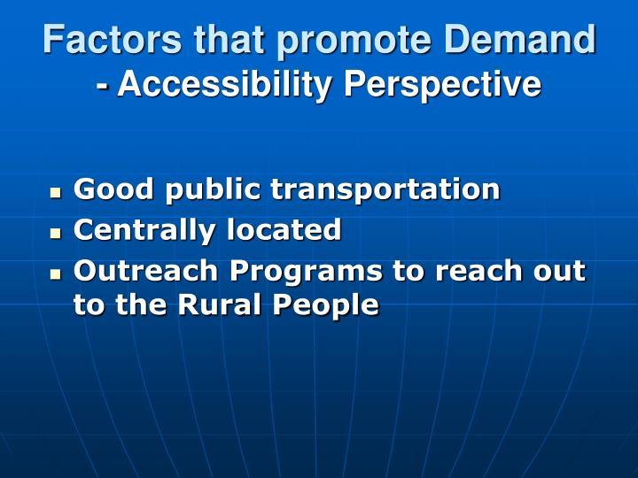 Factors that promote Demand