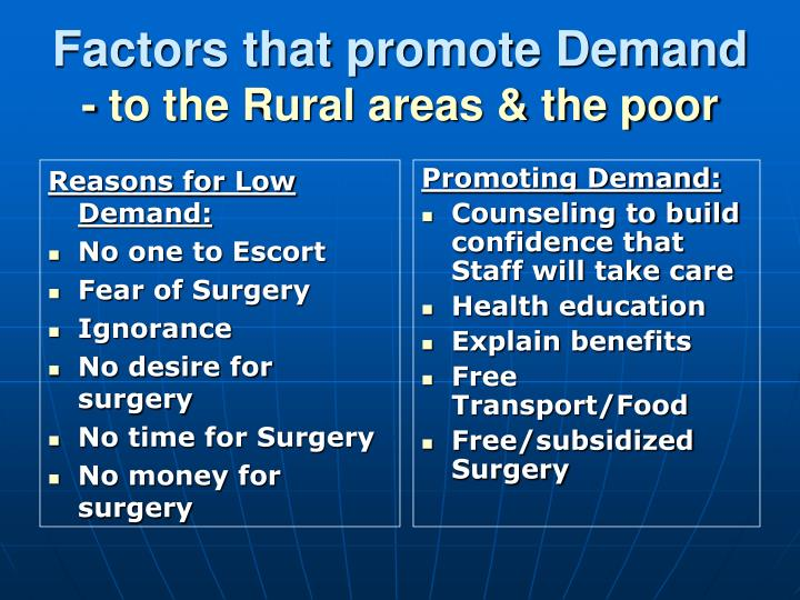 Reasons for Low Demand: