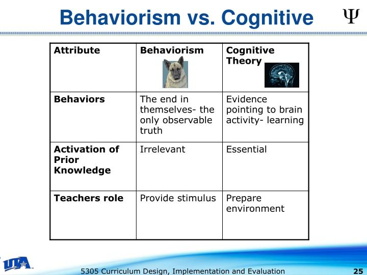 Behaviorism vs. Cognitive