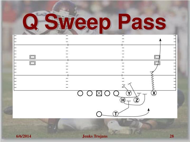 Q Sweep Pass