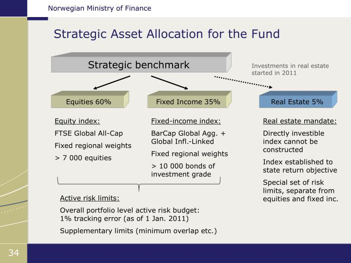 Strategic Asset Allocation for the Fund