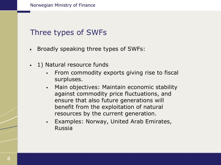 Three types of SWFs