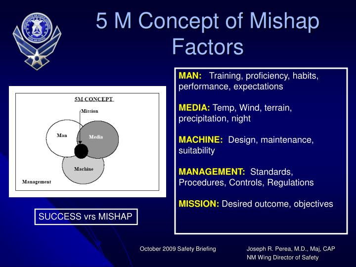 5 M Concept of Mishap Factors