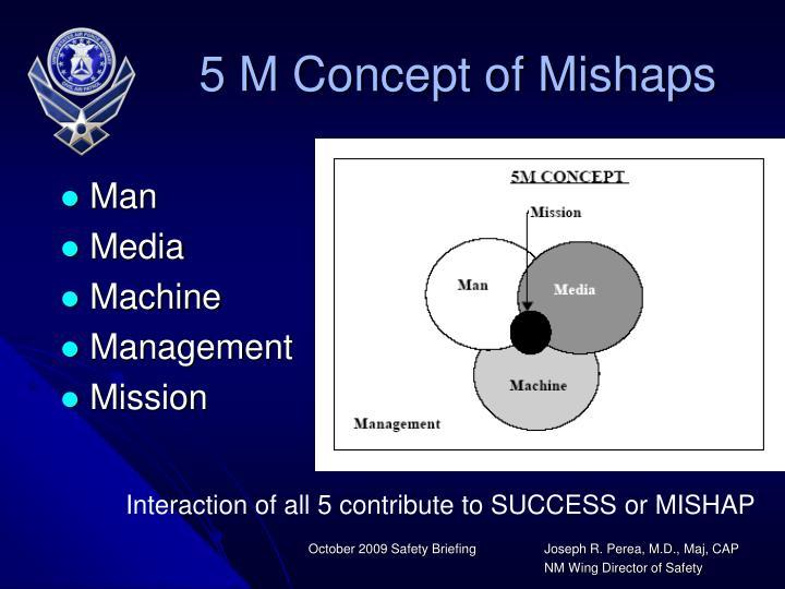 5 M Concept of Mishaps