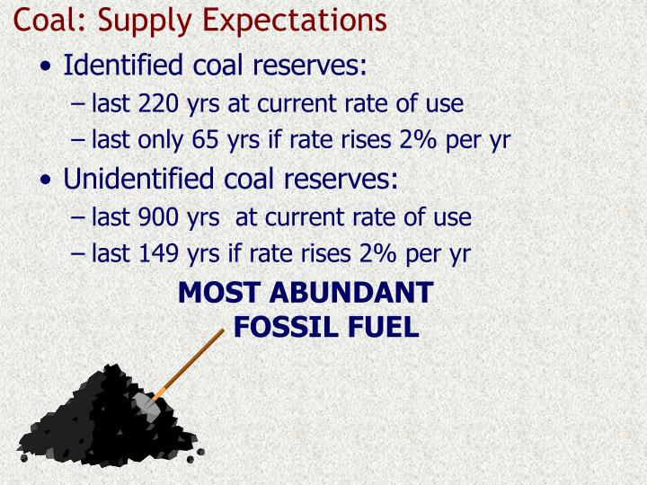 Coal: Supply Expectations