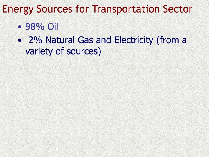 Energy Sources for Transportation Sector