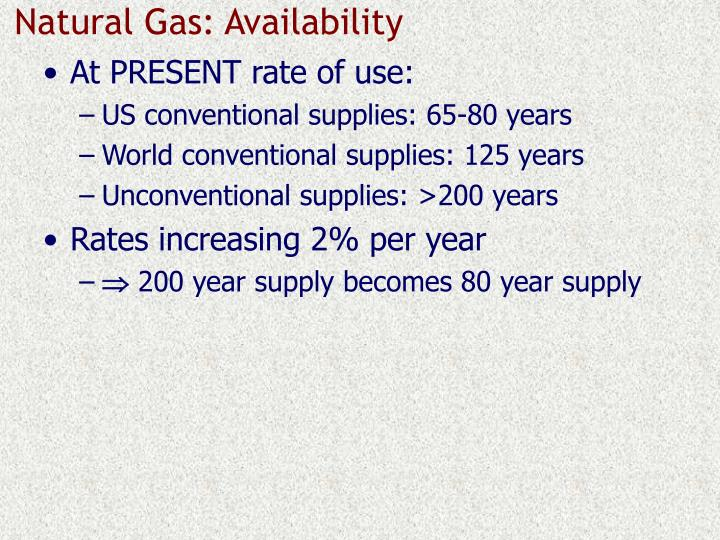 Natural Gas: Availability