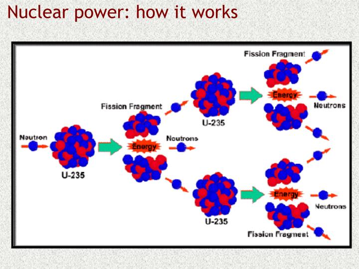 Nuclear power: how it works