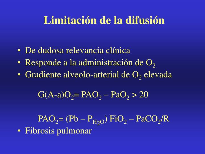 Limitación de la difusión