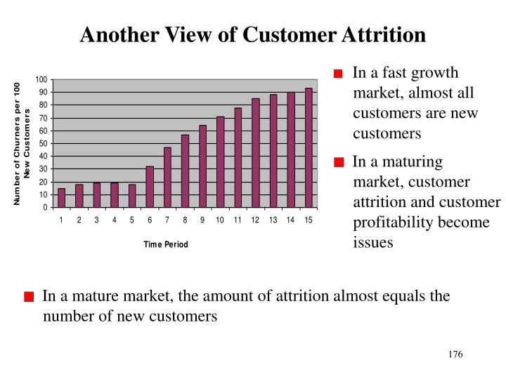 Another View of Customer Attrition