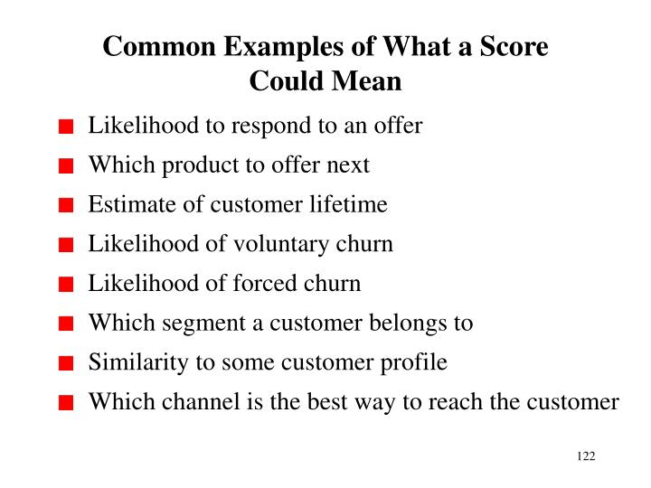 Common Examples of What a Score
