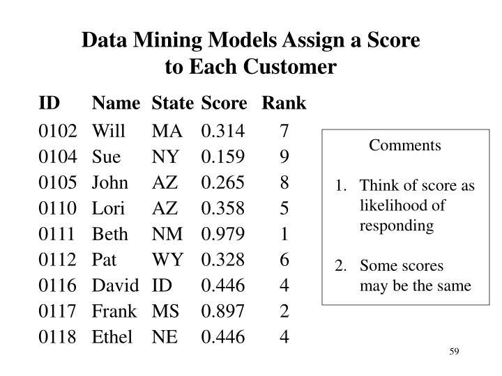 Data Mining Models Assign a Score