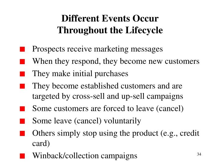 Different Events Occur