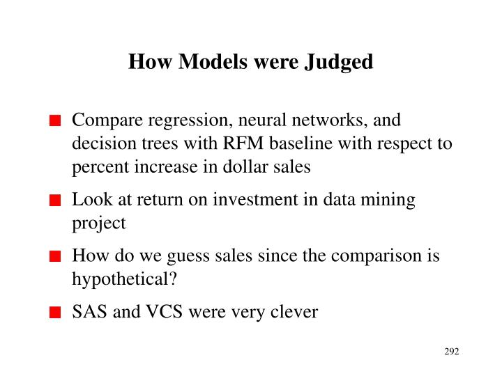 How Models were Judged