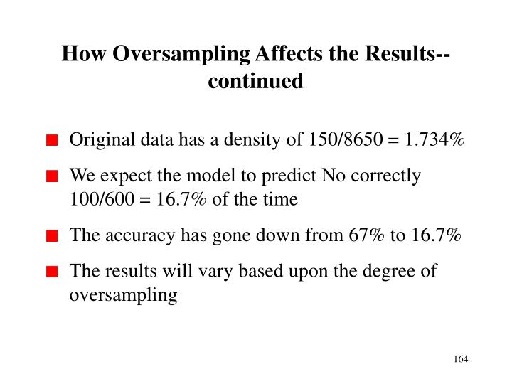 How Oversampling Affects the Results--continued