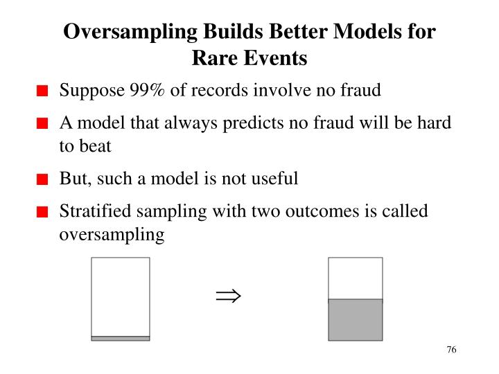 Oversampling Builds Better Models for Rare Events
