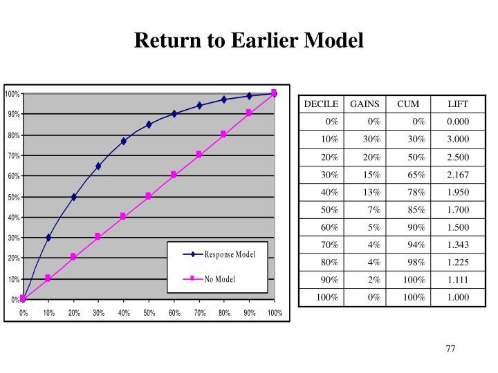 Return to Earlier Model