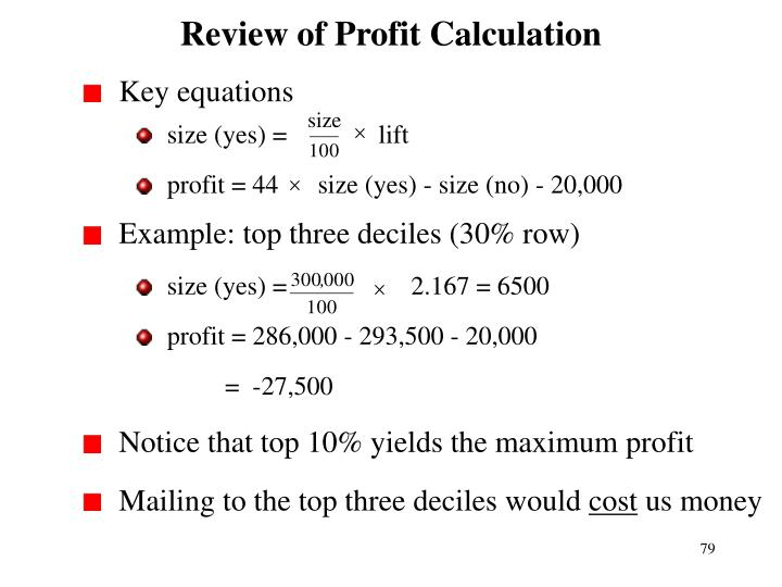 Review of Profit Calculation