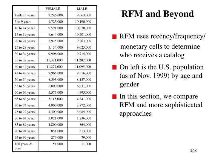 RFM and Beyond