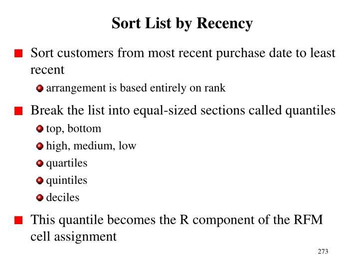 Sort List by Recency