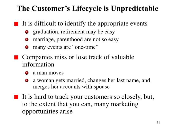 The Customer's Lifecycle is Unpredictable