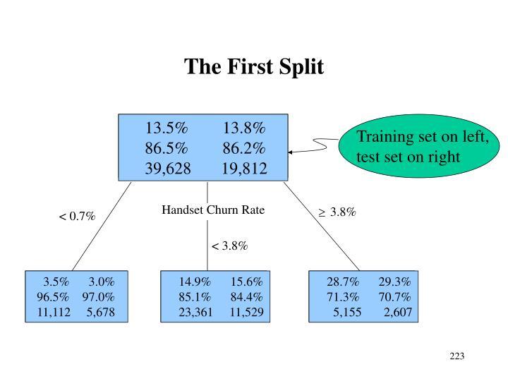 The First Split