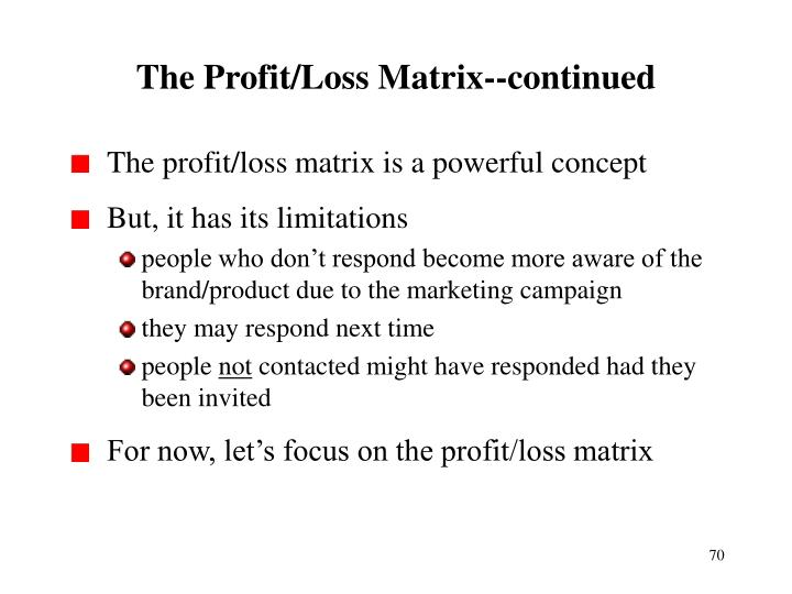 The Profit/Loss Matrix--continued