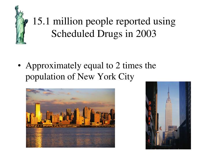 15.1 million people reported using Scheduled Drugs in 2003