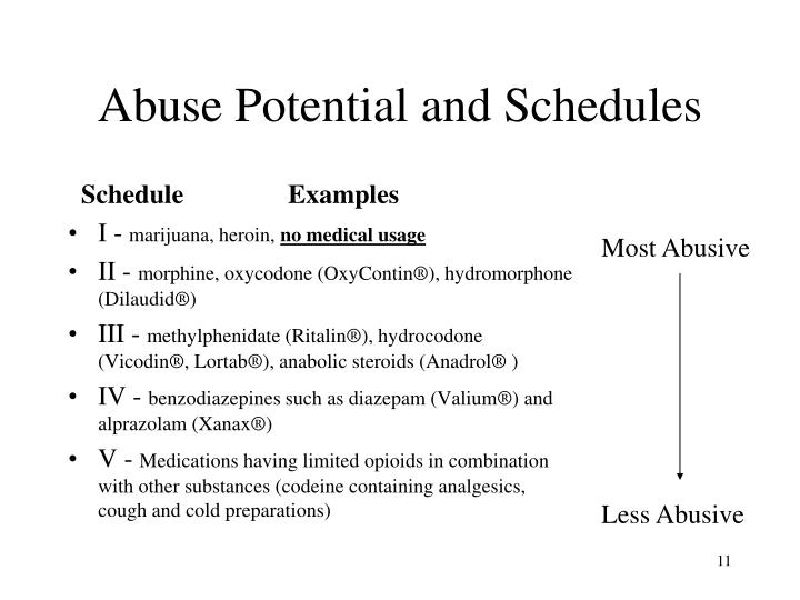 Abuse Potential and Schedules
