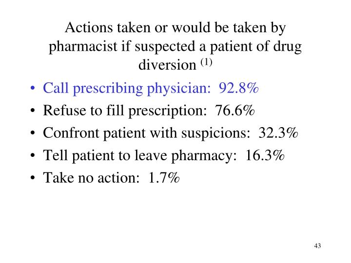 Actions taken or would be taken by pharmacist if suspected a patient of drug diversion