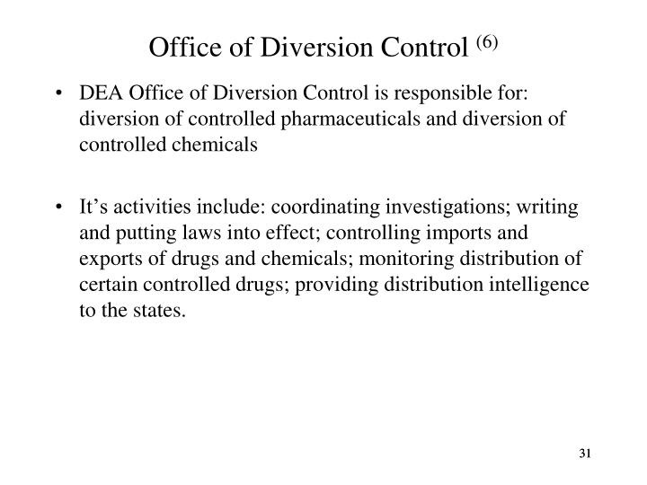 Office of Diversion Control