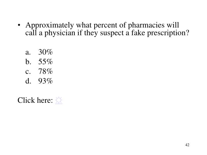 Approximately what percent of pharmacies will call a physician if they suspect a fake prescription?