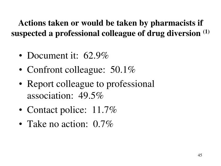 Actions taken or would be taken by pharmacists if suspected a professional colleague of drug diversion