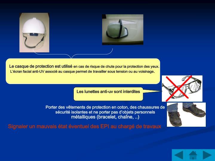Le casque de protection est utilisé
