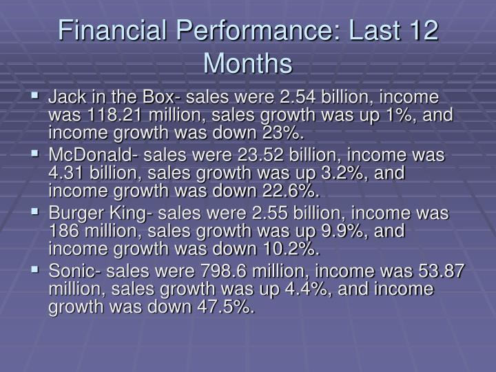 Financial Performance: Last 12 Months