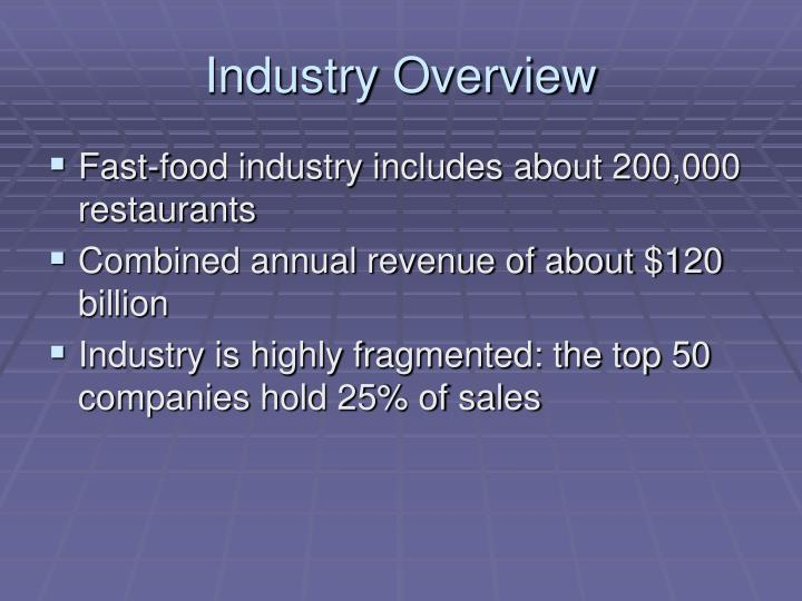 Industry Overview