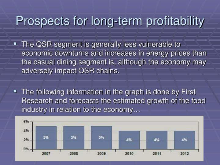 Prospects for long-term profitability