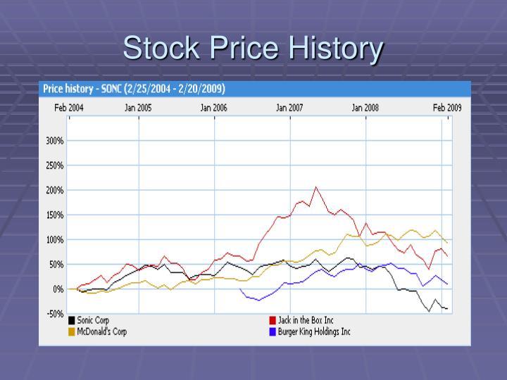 Stock Price History