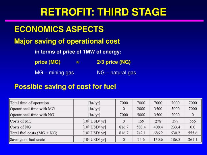 RETROFIT: THIRD STAGE