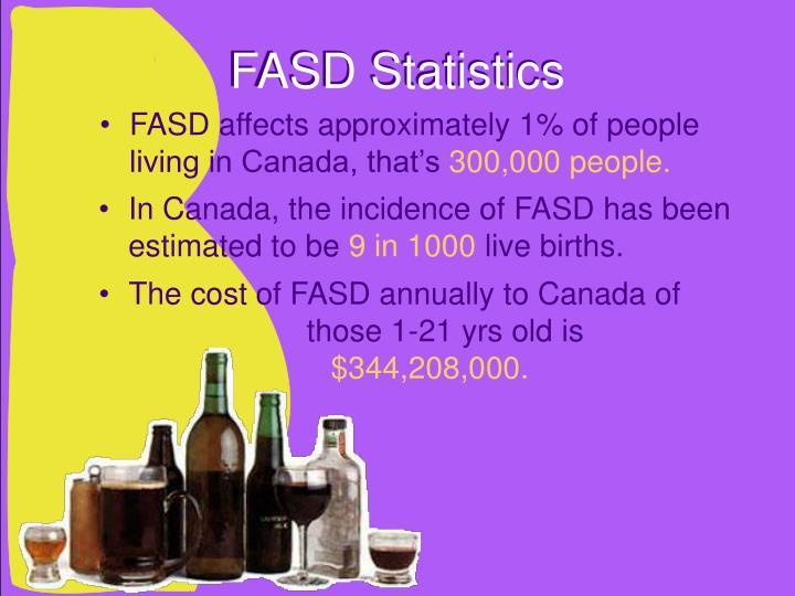 FASD Statistics