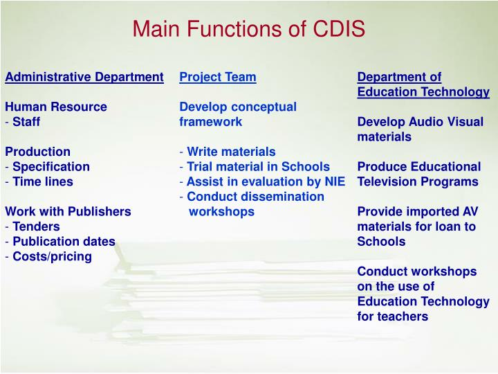 Main Functions of CDIS
