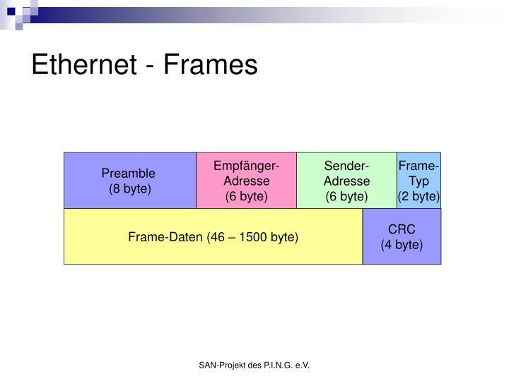 Ethernet - Frames