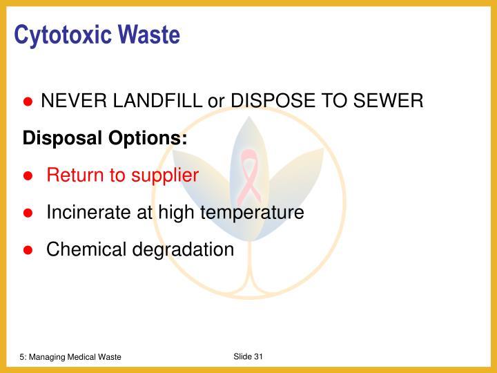 Cytotoxic Waste